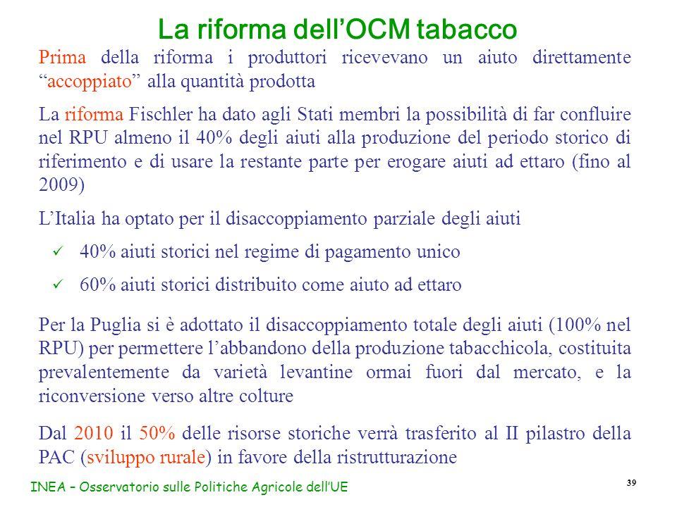 La riforma dell'OCM tabacco