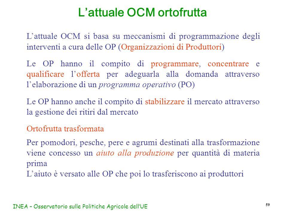 L'attuale OCM ortofrutta
