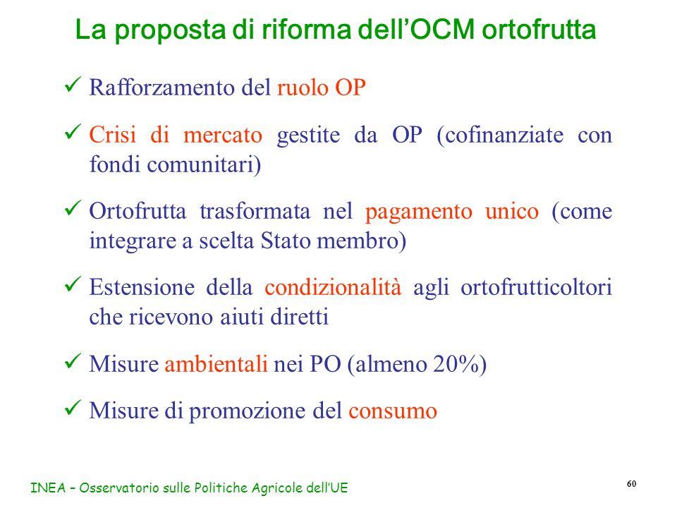 La proposta di riforma dell'OCM ortofrutta
