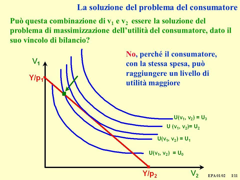 La soluzione del problema del consumatore