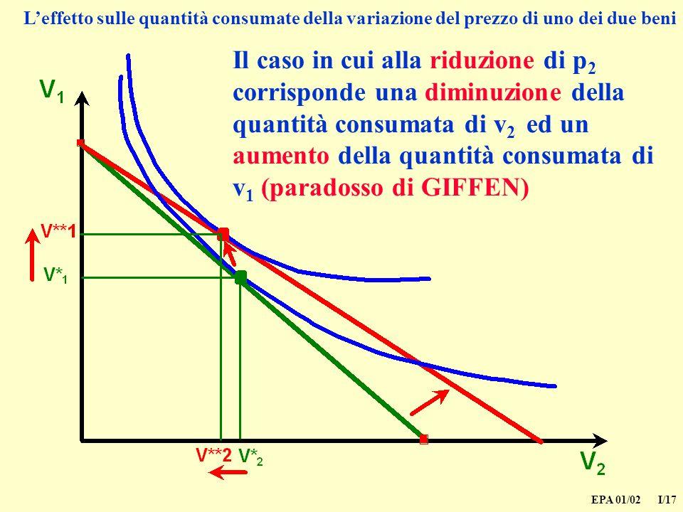 L'effetto sulle quantità consumate della variazione del prezzo di uno dei due beni