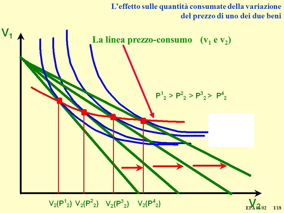 La linea prezzo-consumo (v1 e v2)