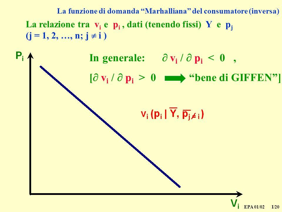 In generale:  vi /  pi < 0 ,
