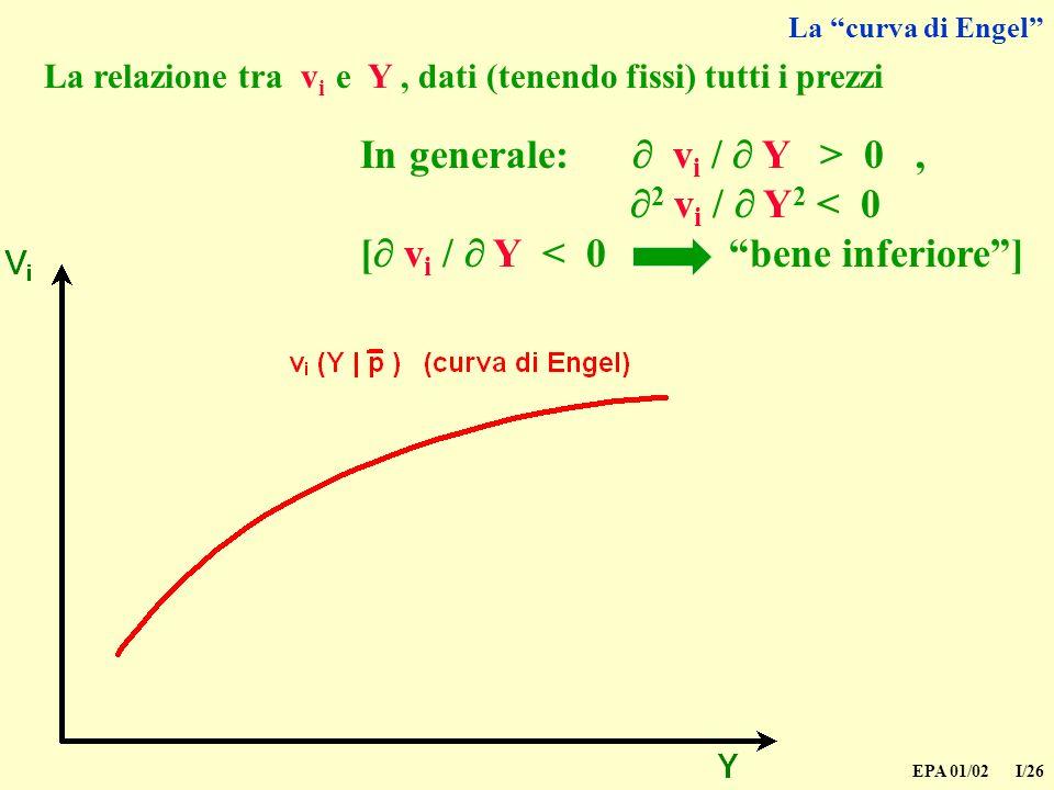 In generale:  vi /  Y > 0 , 2 vi /  Y2 < 0