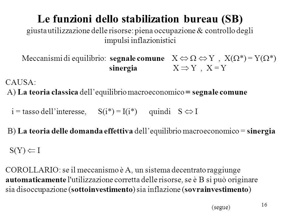 Le funzioni dello stabilization bureau (SB) giusta utilizzazione delle risorse: piena occupazione & controllo degli impulsi inflazionistici