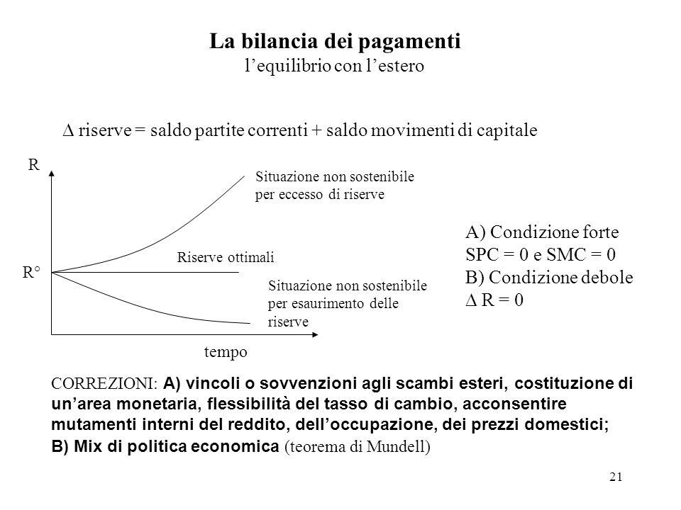 La bilancia dei pagamenti l'equilibrio con l'estero