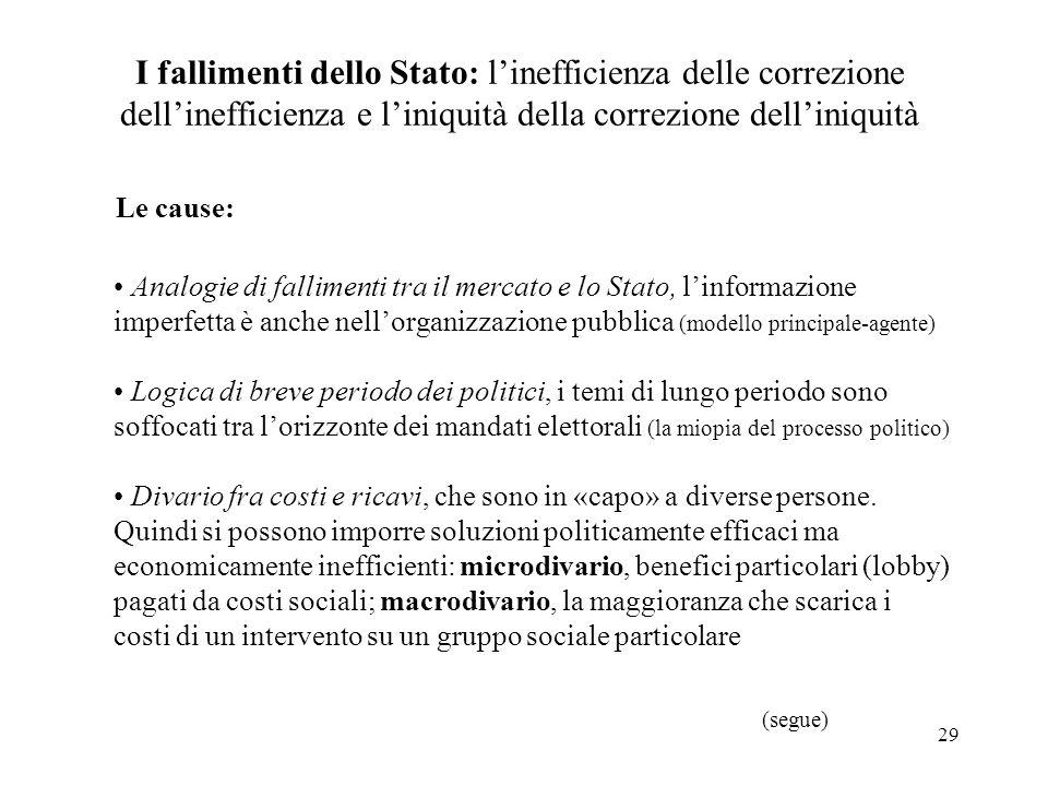 I fallimenti dello Stato: l'inefficienza delle correzione dell'inefficienza e l'iniquità della correzione dell'iniquità