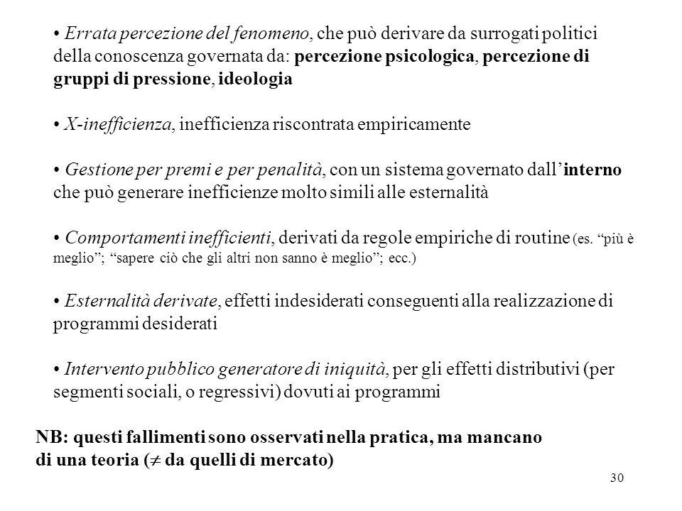 Errata percezione del fenomeno, che può derivare da surrogati politici della conoscenza governata da: percezione psicologica, percezione di gruppi di pressione, ideologia