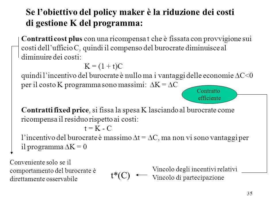 Se l'obiettivo del policy maker è la riduzione dei costi di gestione K del programma: