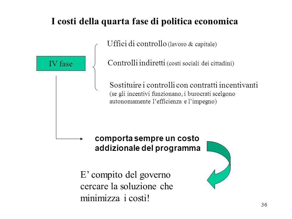 I costi della quarta fase di politica economica