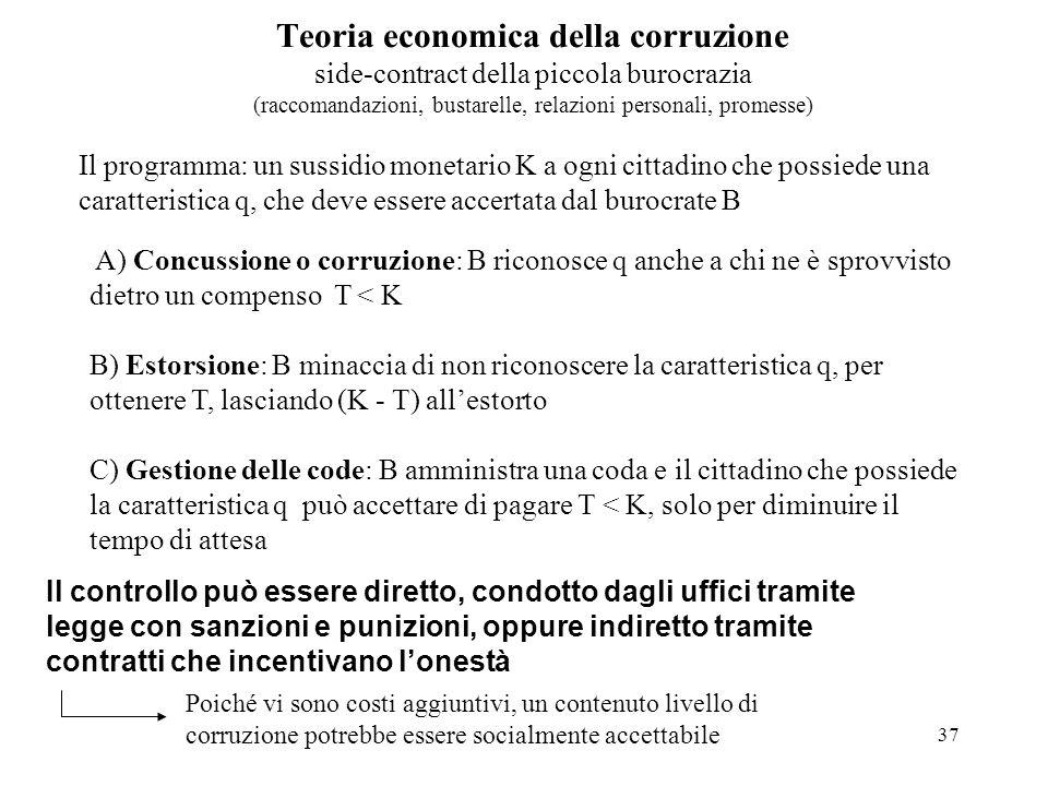 Teoria economica della corruzione side-contract della piccola burocrazia (raccomandazioni, bustarelle, relazioni personali, promesse)
