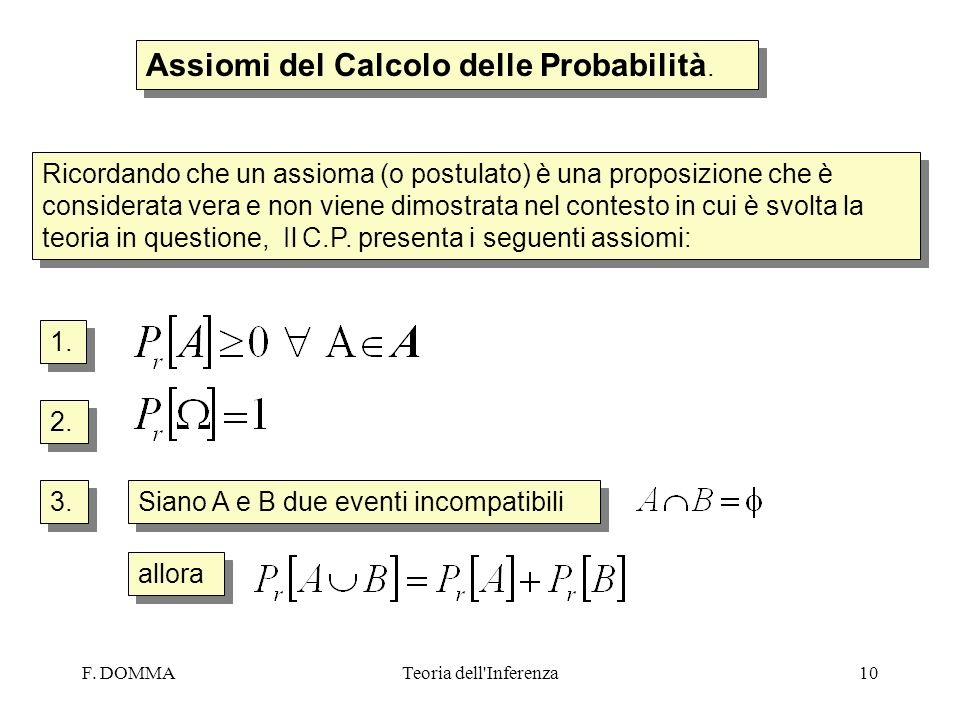 Assiomi del Calcolo delle Probabilità.