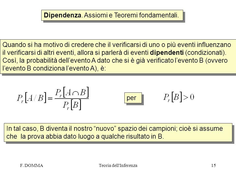 Dipendenza. Assiomi e Teoremi fondamentali.