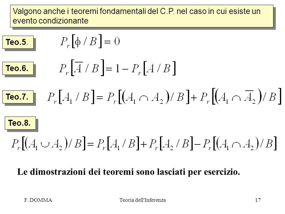 Le dimostrazioni dei teoremi sono lasciati per esercizio.