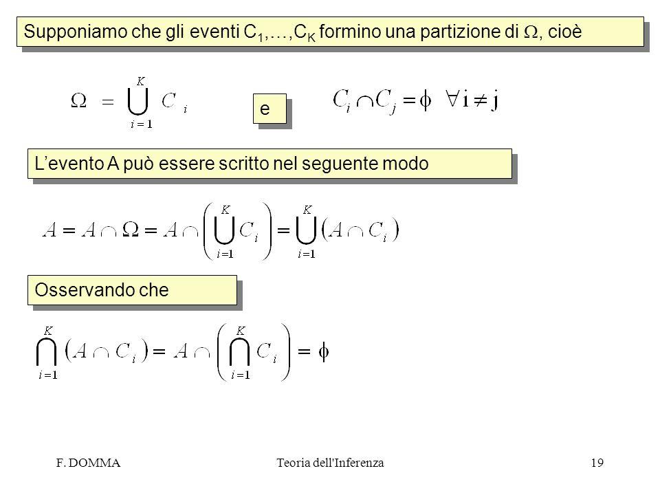 Supponiamo che gli eventi C1,…,CK formino una partizione di W, cioè
