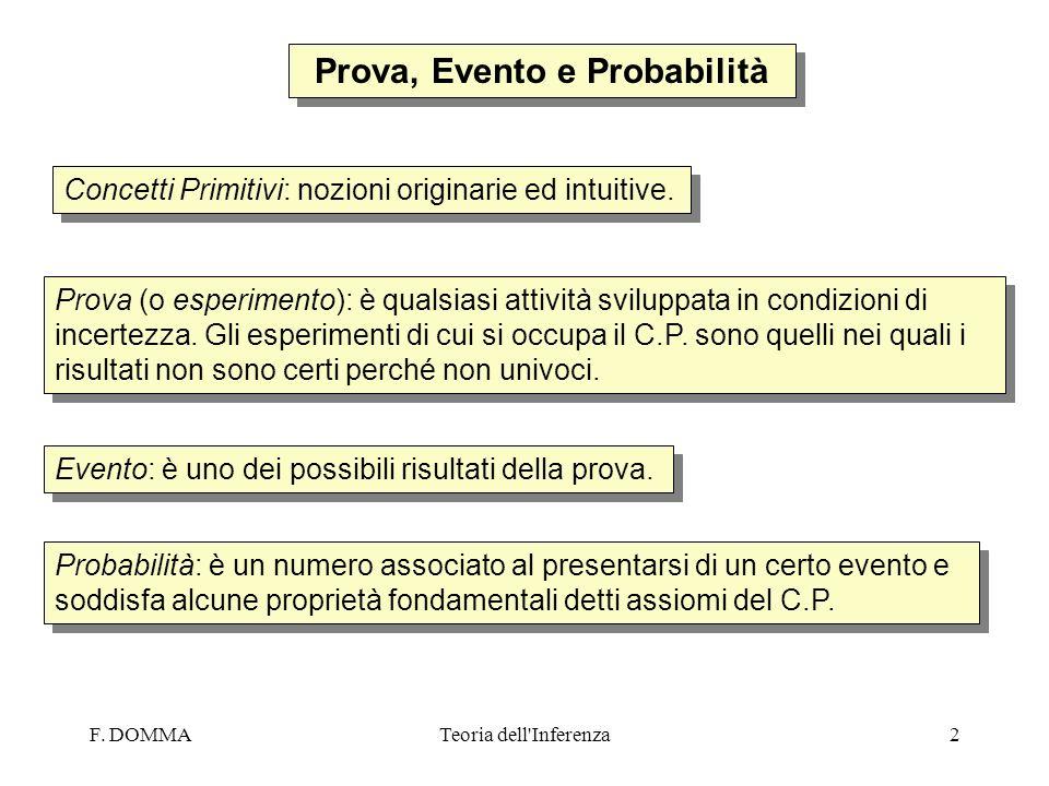 Prova, Evento e Probabilità
