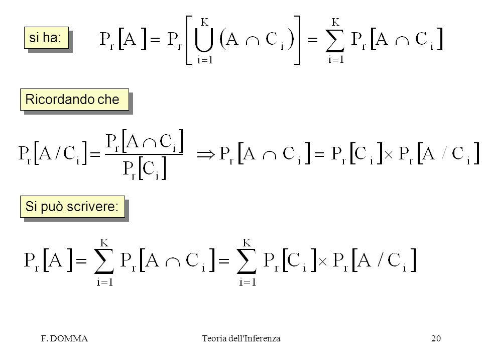 si ha: Ricordando che Si può scrivere: F. DOMMA Teoria dell Inferenza