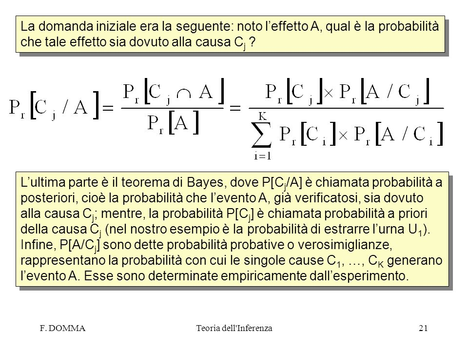 La domanda iniziale era la seguente: noto l'effetto A, qual è la probabilità che tale effetto sia dovuto alla causa Cj
