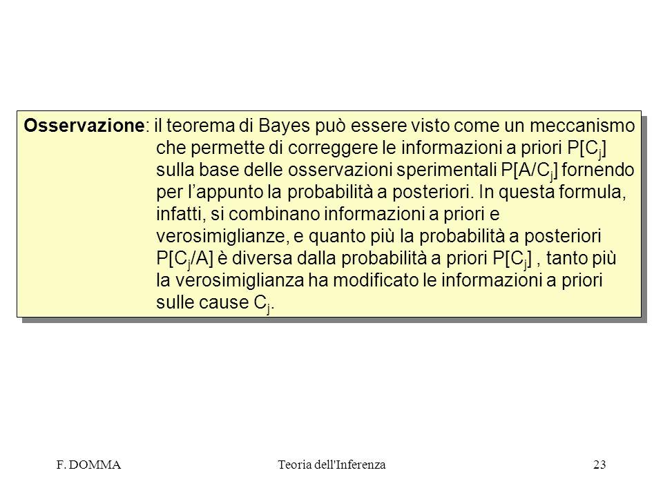 Osservazione: il teorema di Bayes può essere visto come un meccanismo