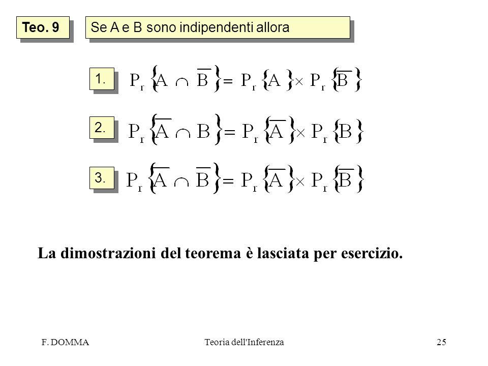La dimostrazioni del teorema è lasciata per esercizio.