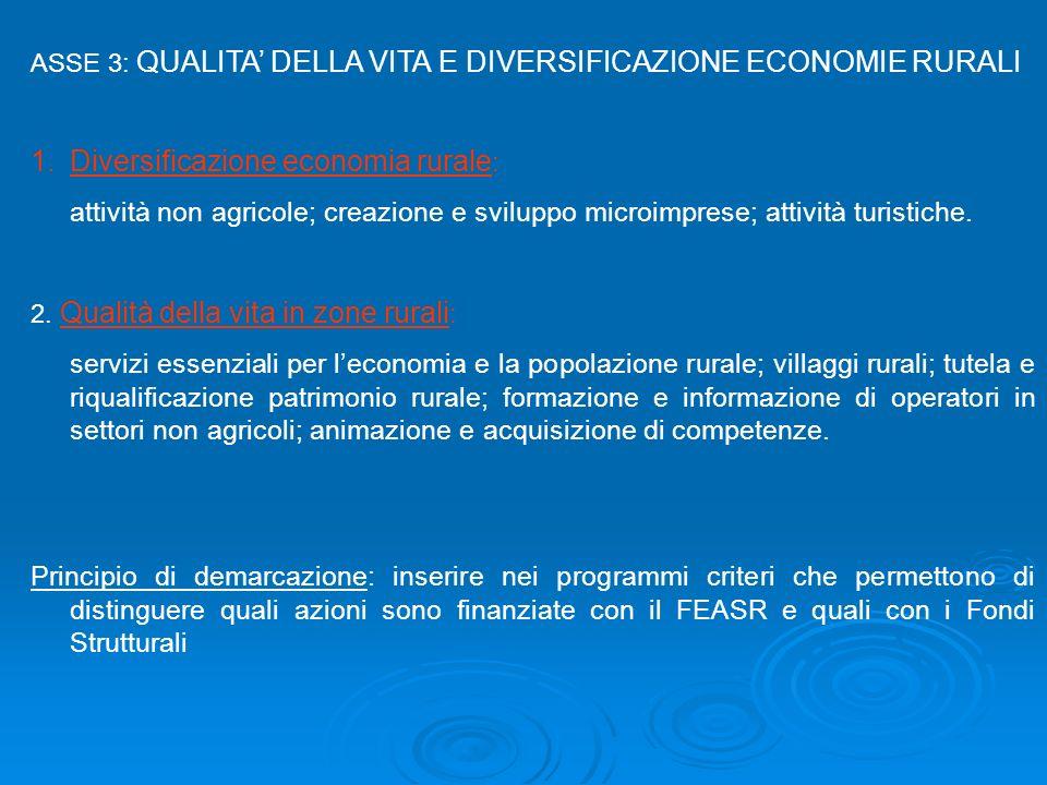 Diversificazione economia rurale: