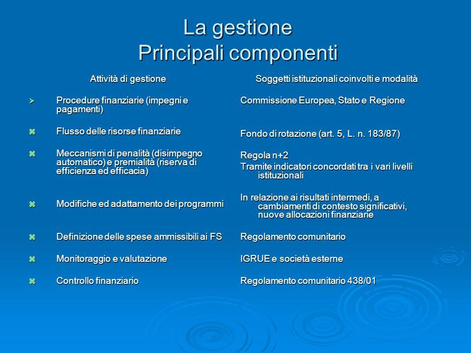 La gestione Principali componenti