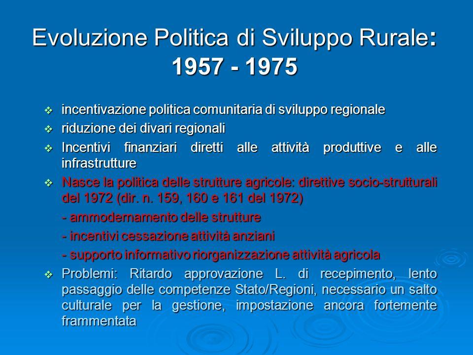 Evoluzione Politica di Sviluppo Rurale: 1957 - 1975