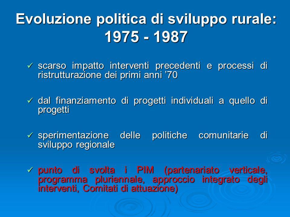 Evoluzione politica di sviluppo rurale: 1975 - 1987