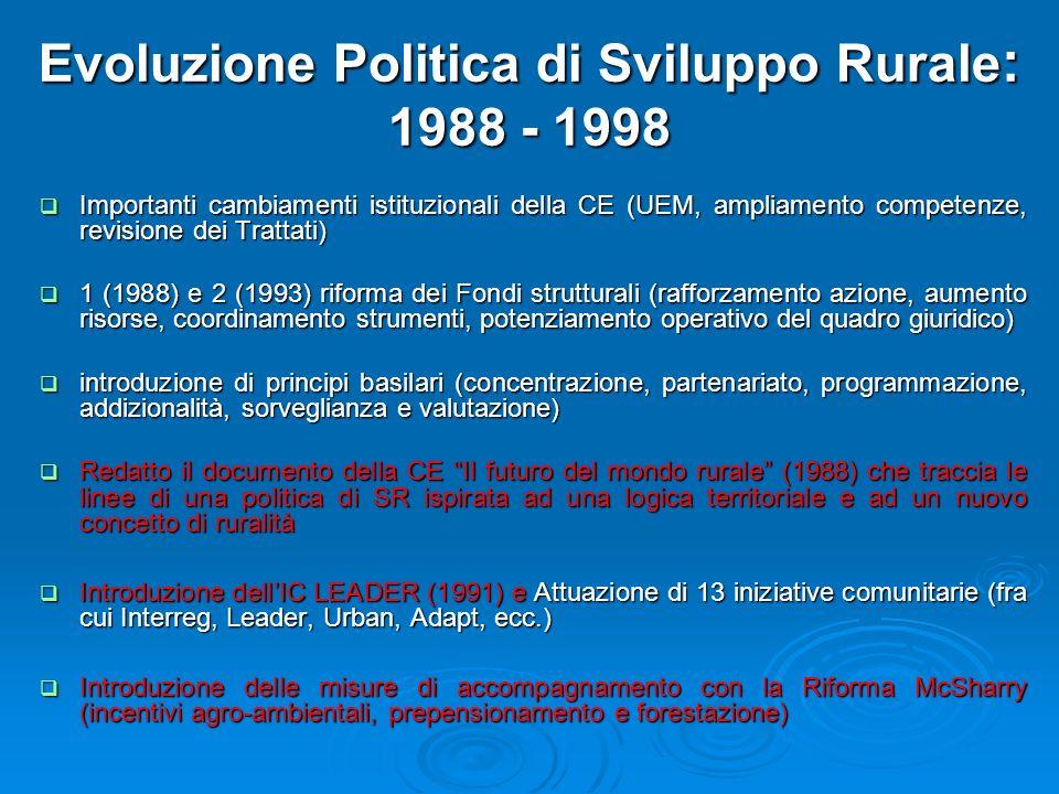 Evoluzione Politica di Sviluppo Rurale: 1988 - 1998