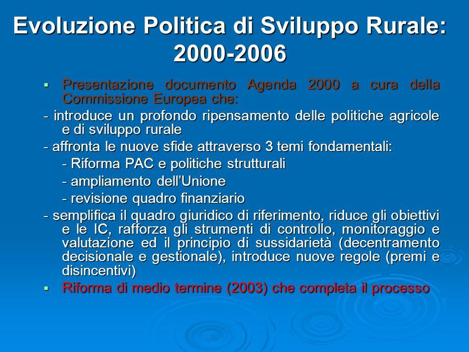 Evoluzione Politica di Sviluppo Rurale: 2000-2006