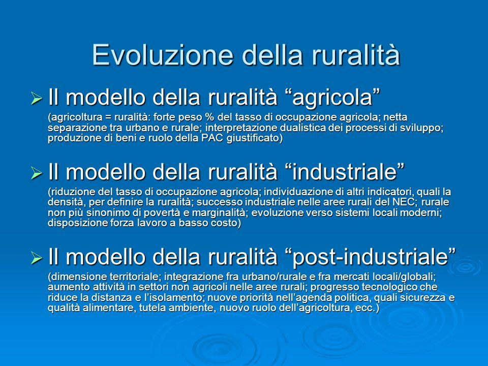 Evoluzione della ruralità