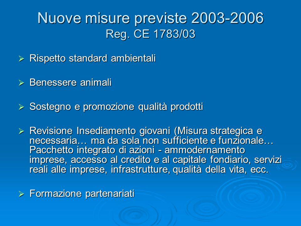 Nuove misure previste 2003-2006 Reg. CE 1783/03