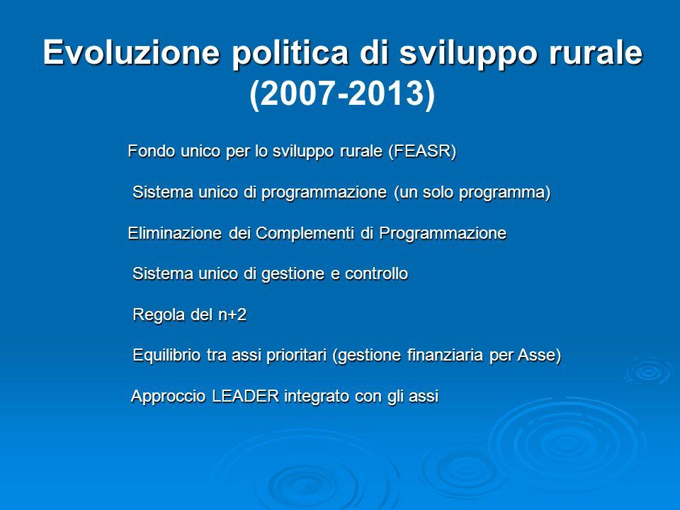 Evoluzione politica di sviluppo rurale (2007-2013)
