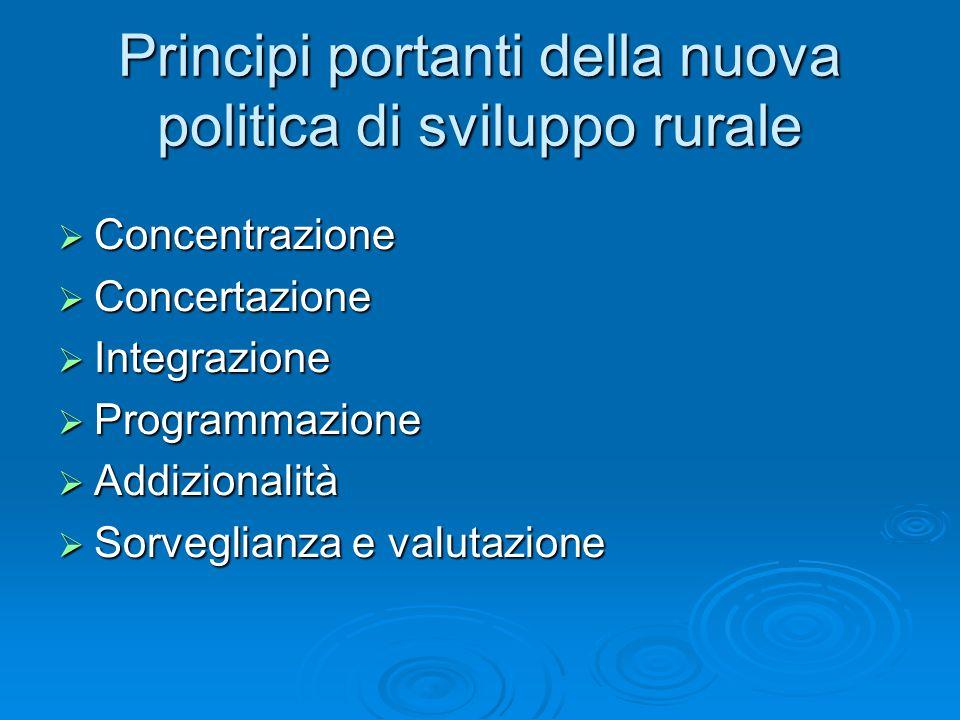 Principi portanti della nuova politica di sviluppo rurale