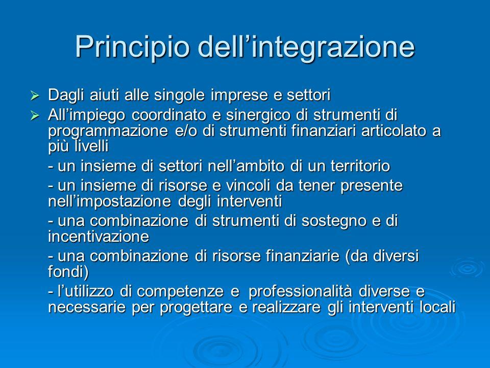 Principio dell'integrazione