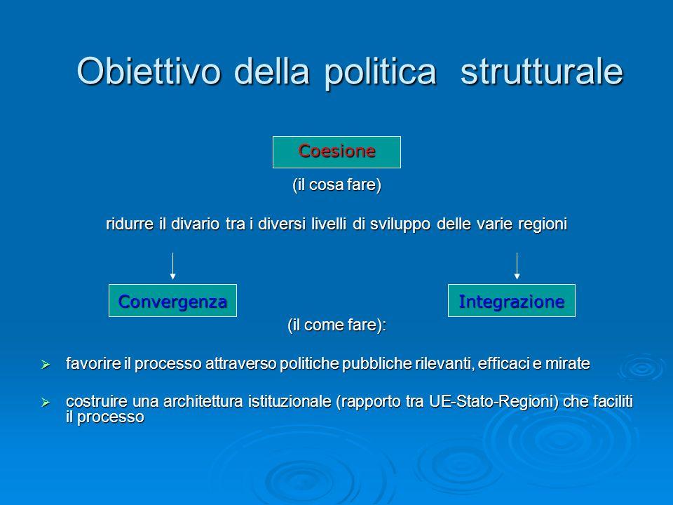 Obiettivo della politica strutturale