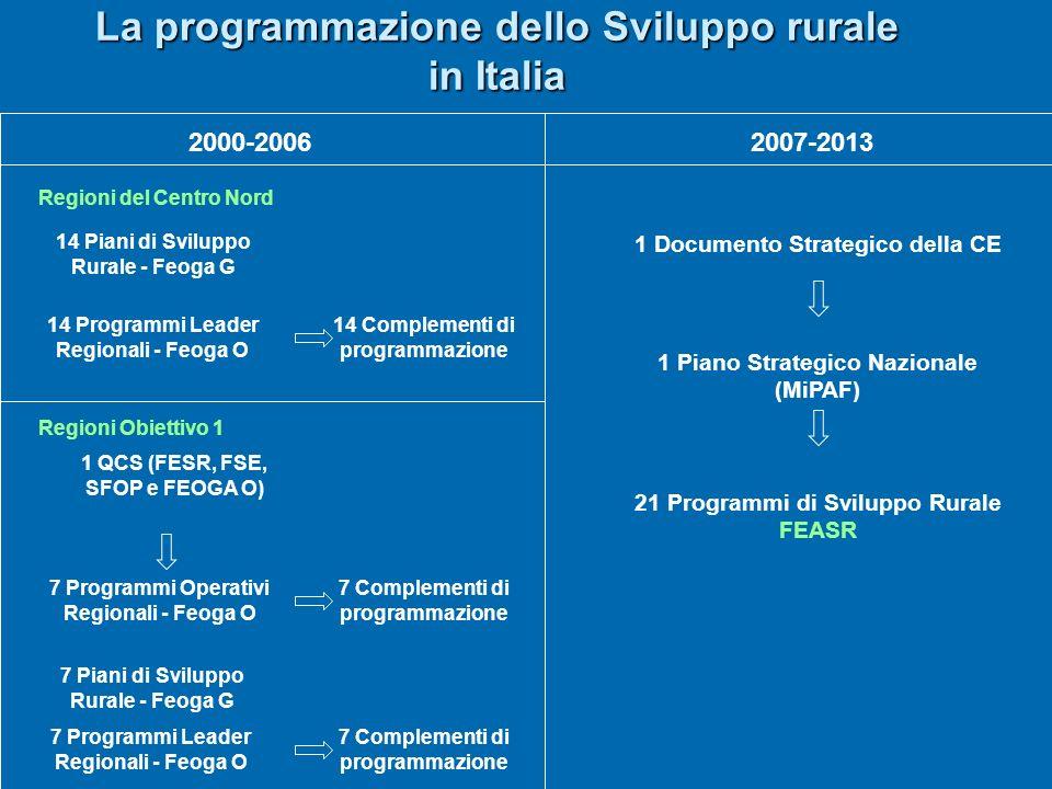 La programmazione dello Sviluppo rurale in Italia
