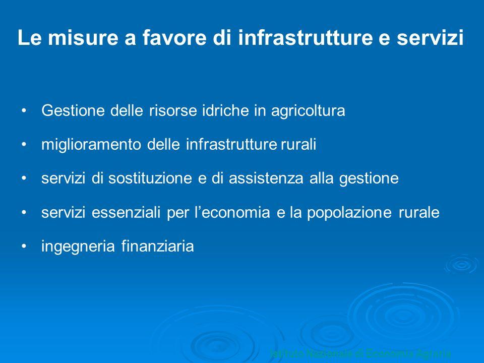Istituto Nazionale di Economia Agraria