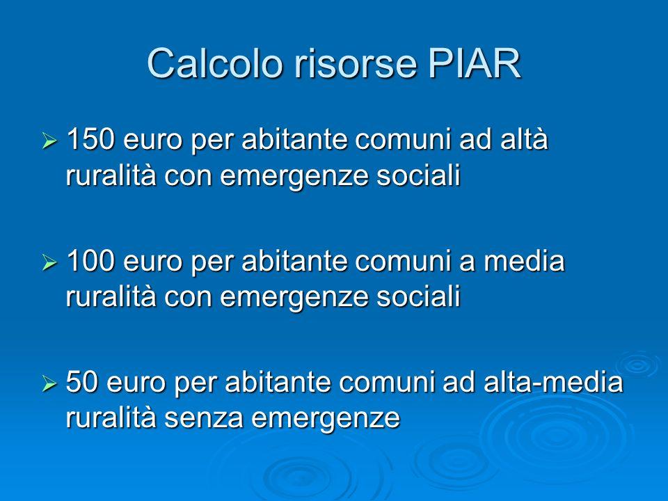Calcolo risorse PIAR 150 euro per abitante comuni ad altà ruralità con emergenze sociali.