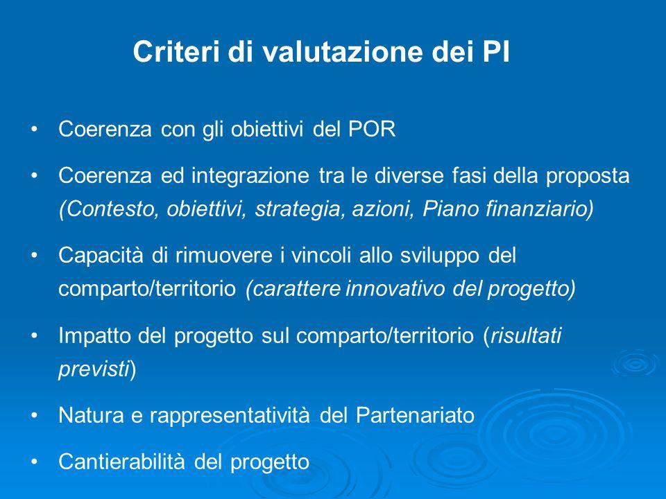 Criteri di valutazione dei PI