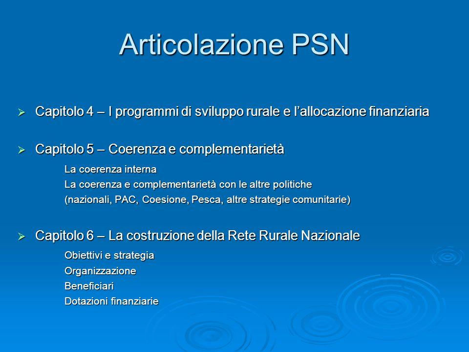 Articolazione PSN Capitolo 4 – I programmi di sviluppo rurale e l'allocazione finanziaria. Capitolo 5 – Coerenza e complementarietà.