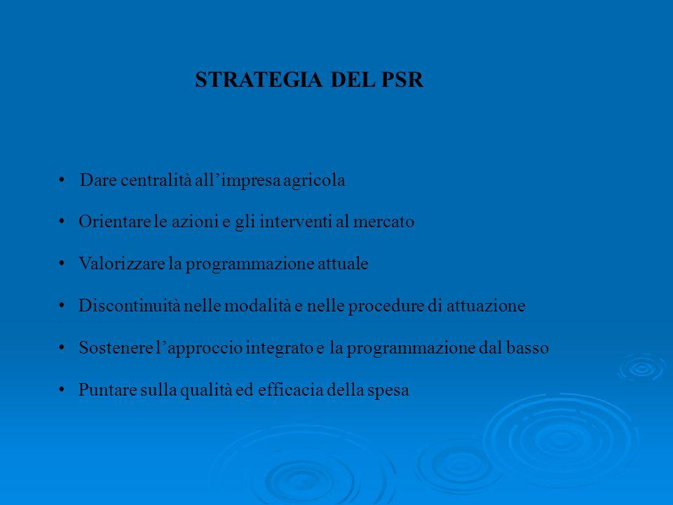 STRATEGIA DEL PSR Dare centralità all'impresa agricola