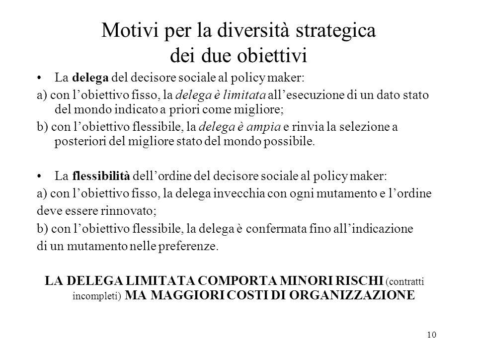 Motivi per la diversità strategica dei due obiettivi