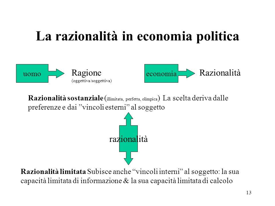 La razionalità in economia politica