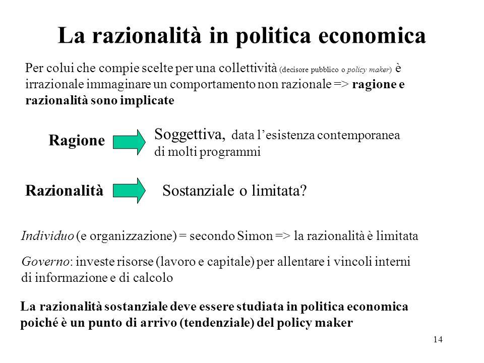 La razionalità in politica economica