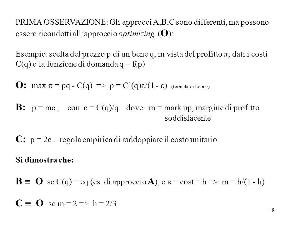 O: max  = pq - C(q) => p = C'(q)/(1 - ) (formula di Lerner)