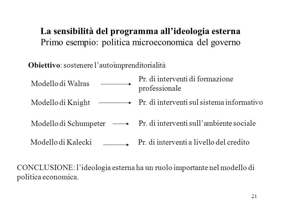 La sensibilità del programma all'ideologia esterna Primo esempio: politica microeconomica del governo
