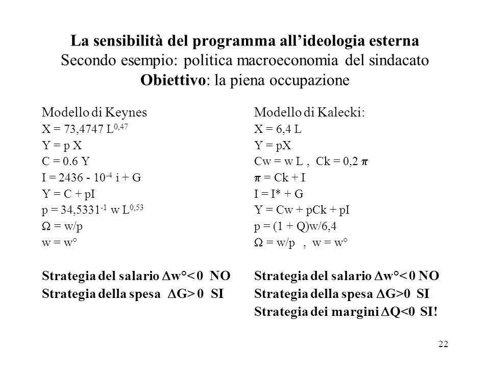 La sensibilità del programma all'ideologia esterna Secondo esempio: politica macroeconomia del sindacato Obiettivo: la piena occupazione