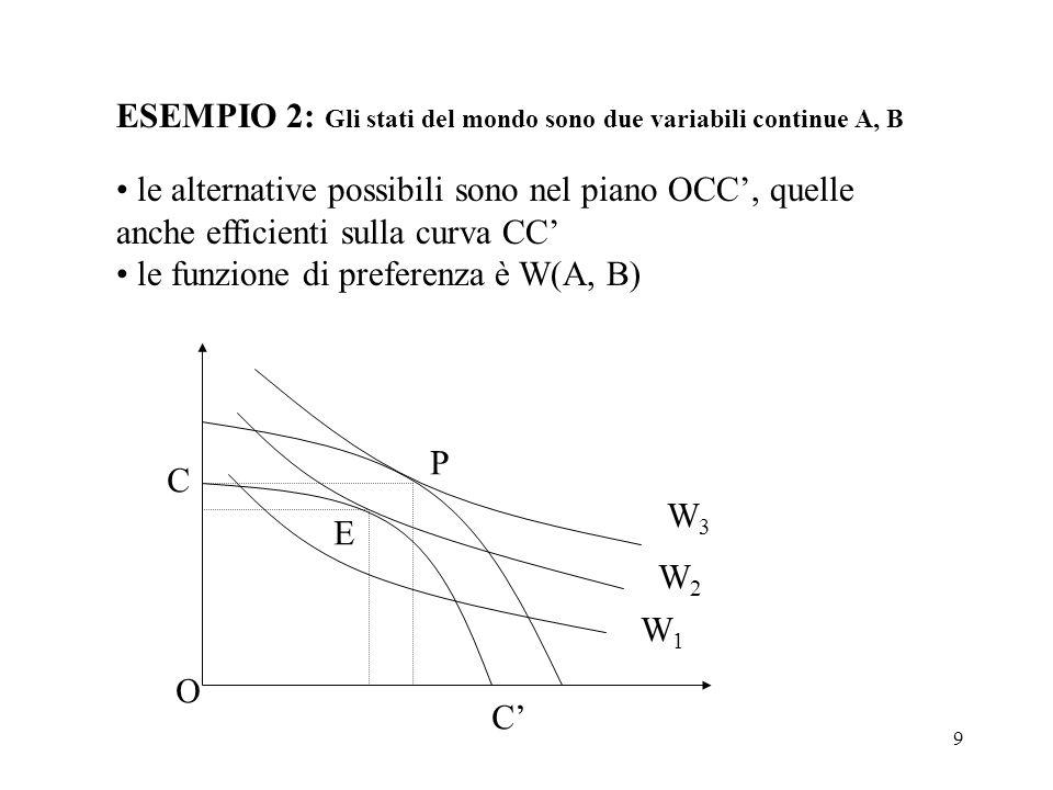 ESEMPIO 2: Gli stati del mondo sono due variabili continue A, B