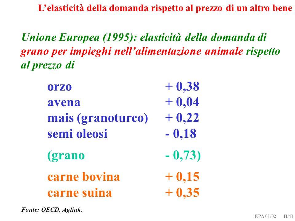 orzo + 0,38 avena + 0,04 mais (granoturco) + 0,22 semi oleosi - 0,18
